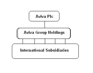 NEWGROUPSTRUCTURE